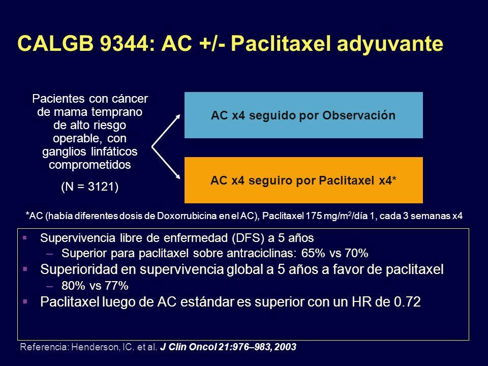 CALGB 9344: AC +/- Paclitaxel adyuvante