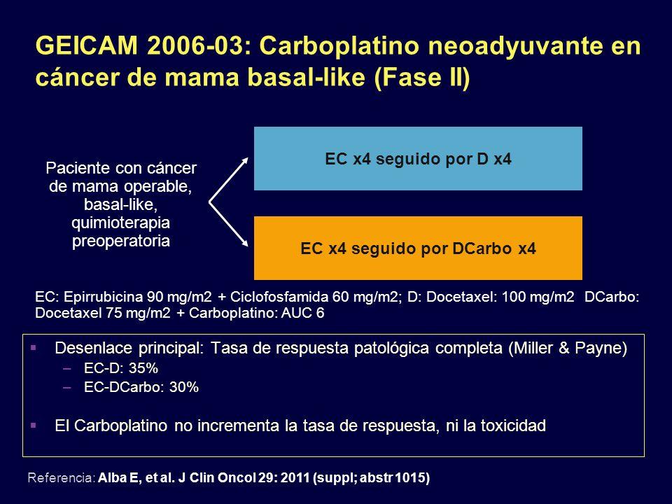 EC x4 seguido por DCarbo x4
