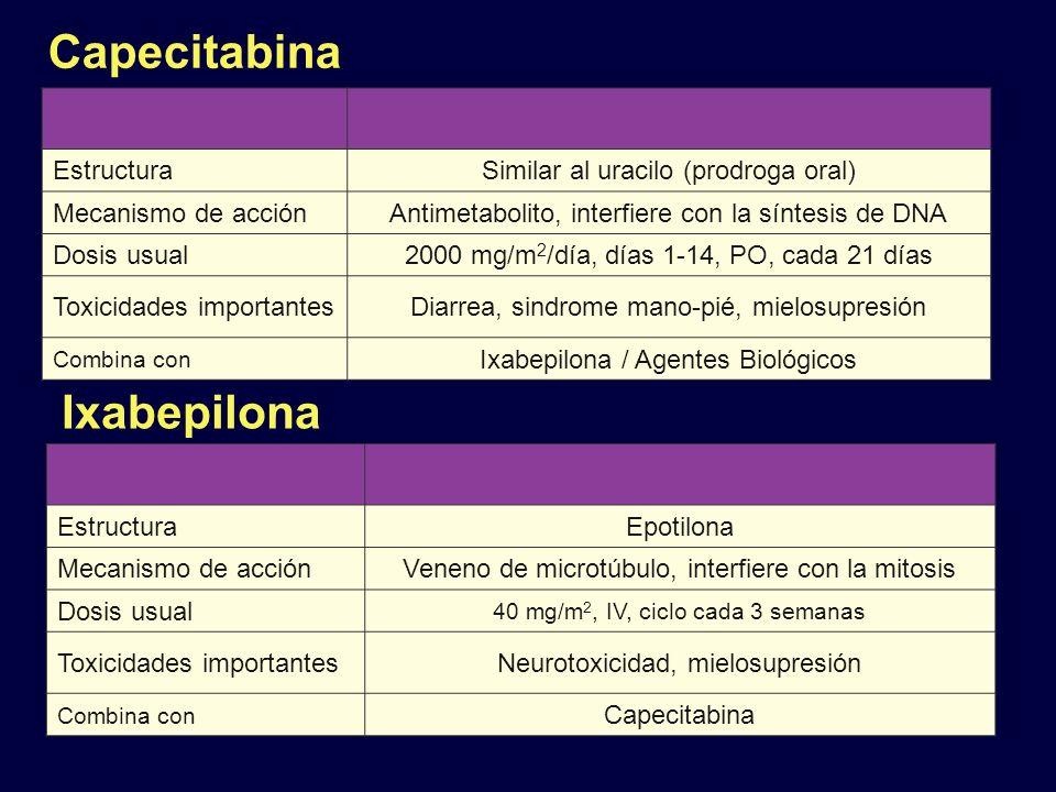 Capecitabina Ixabepilona Estructura Similar al uracilo (prodroga oral)