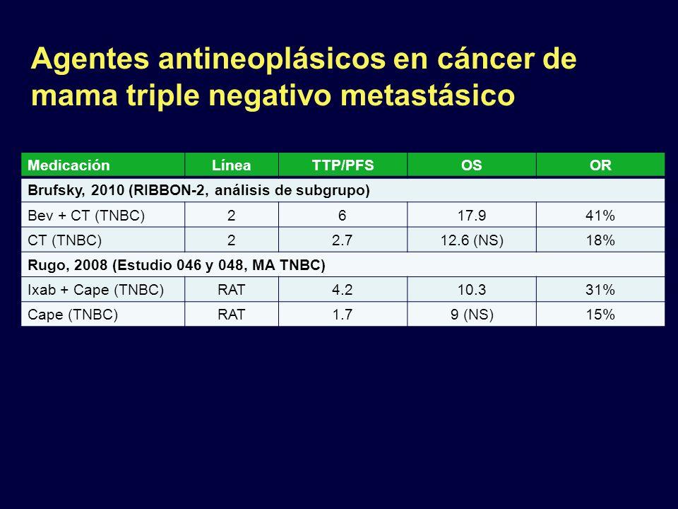 Agentes antineoplásicos en cáncer de mama triple negativo metastásico