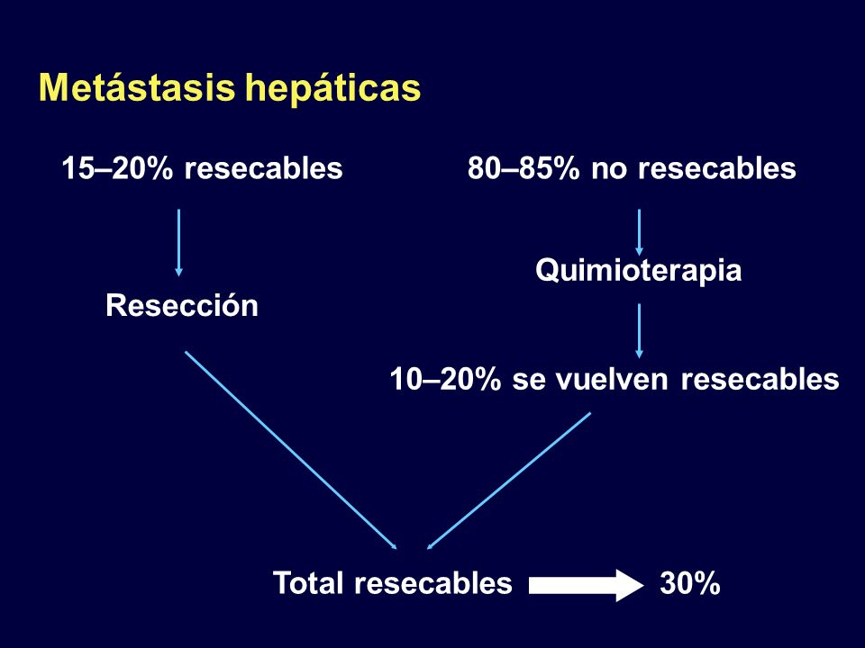 10–20% se vuelven resecables