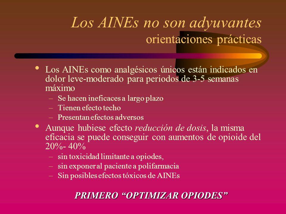 Los AINEs no son adyuvantes orientaciones prácticas