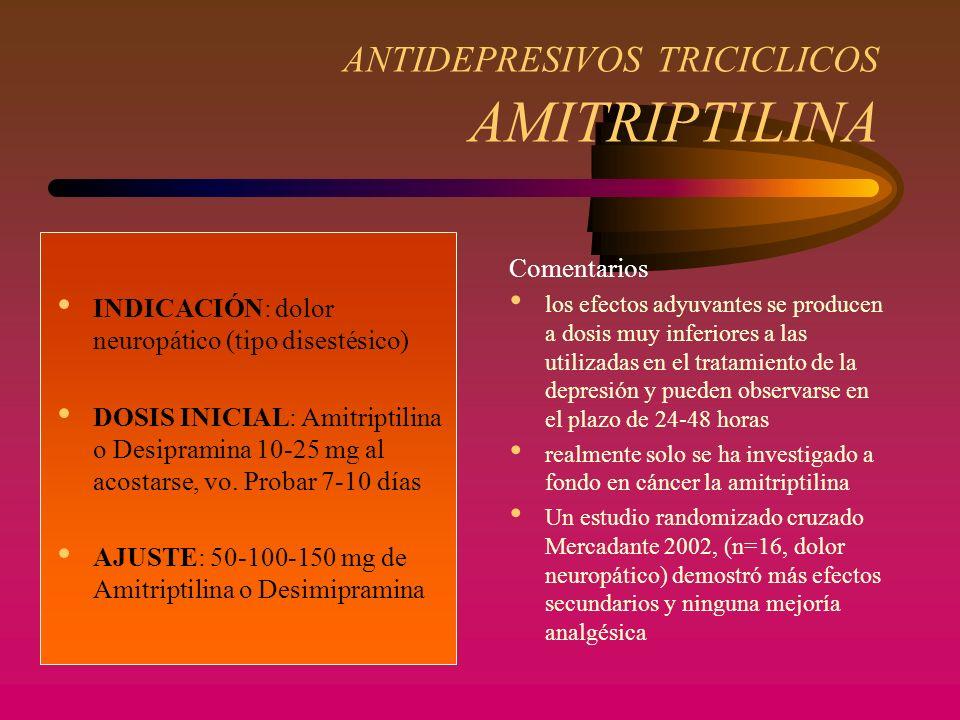 ANTIDEPRESIVOS TRICICLICOS AMITRIPTILINA