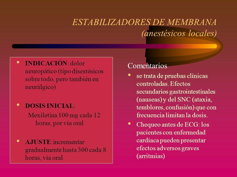 ESTABILIZADORES DE MEMBRANA (anestésicos locales)