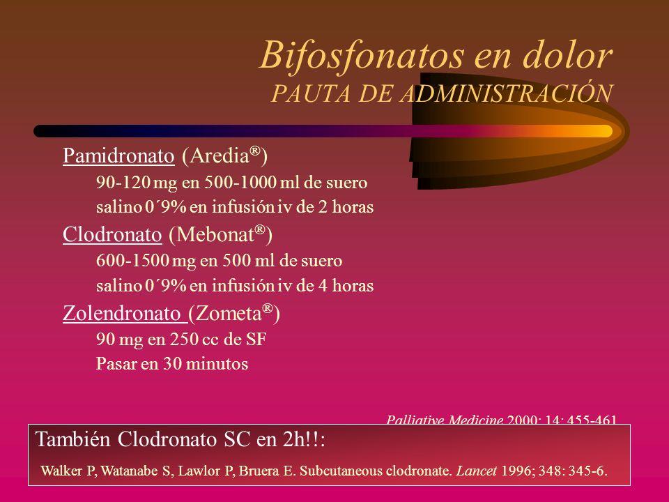 Bifosfonatos en dolor PAUTA DE ADMINISTRACIÓN