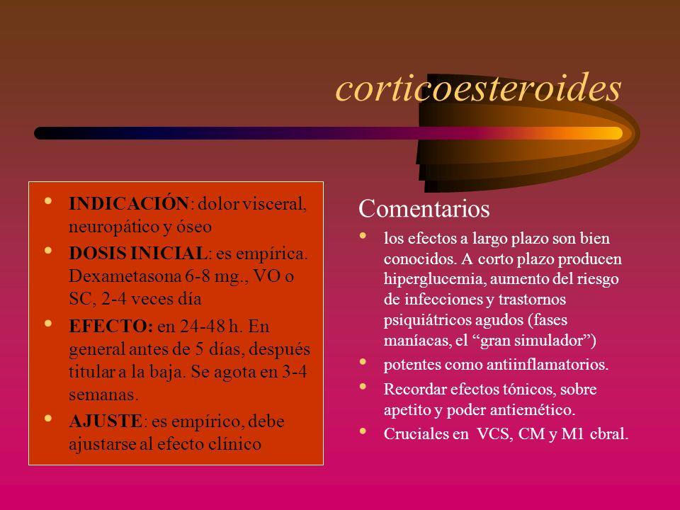 corticoesteroides Comentarios