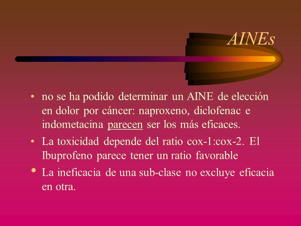 AINEs no se ha podido determinar un AINE de elección en dolor por cáncer: naproxeno, diclofenac e indometacina parecen ser los más eficaces.