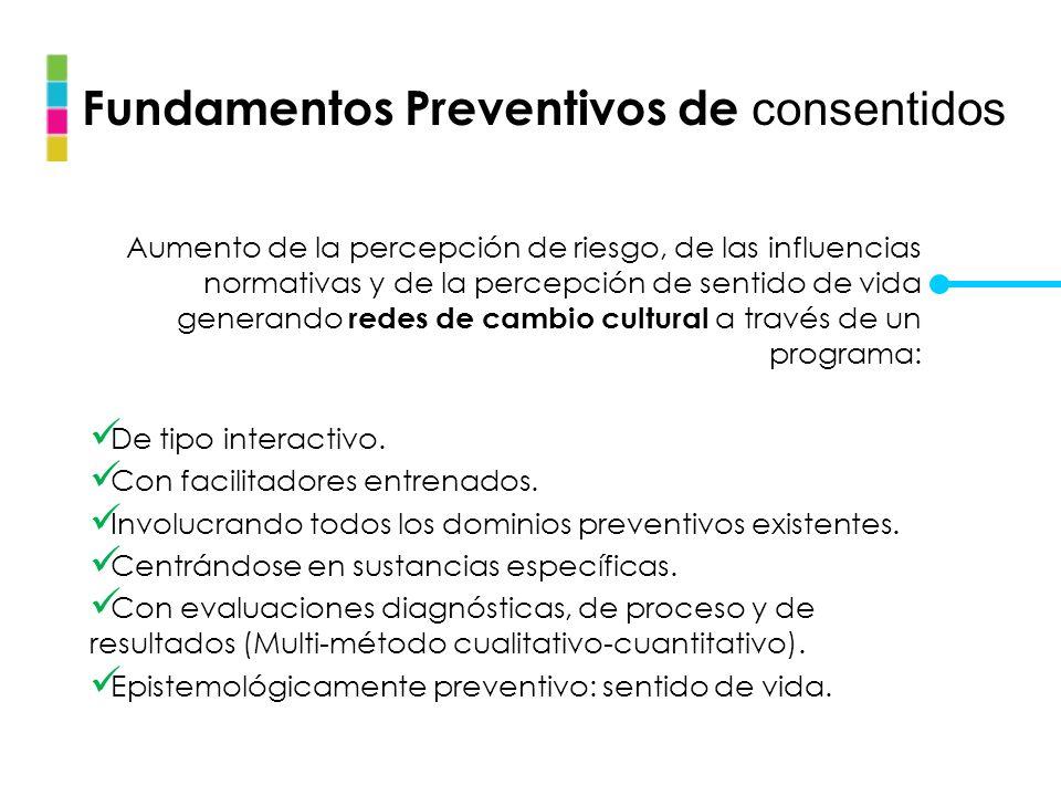 Fundamentos Preventivos de consentidos