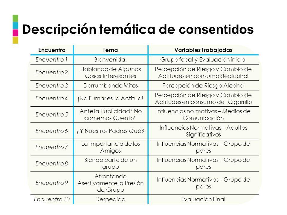 Descripción temática de consentidos