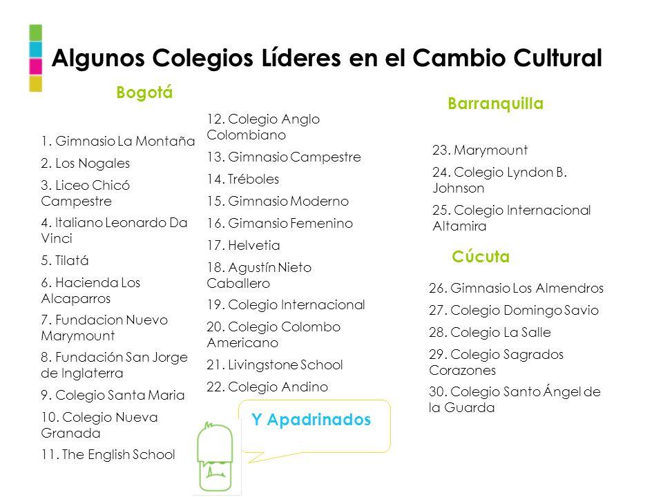 Algunos Colegios Líderes en el Cambio Cultural