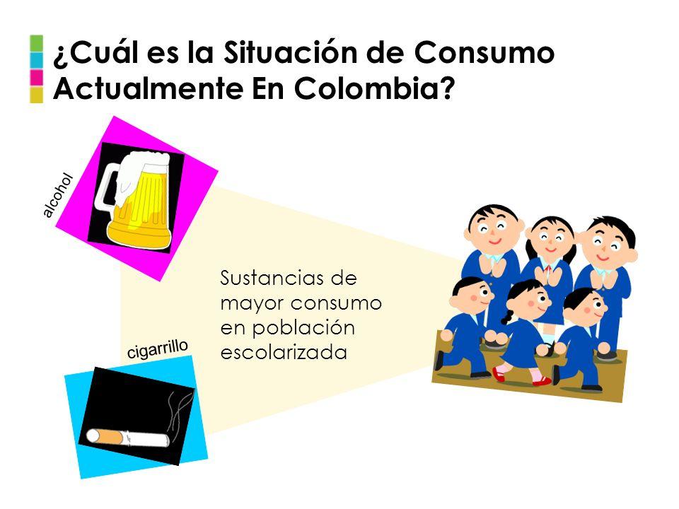 ¿Cuál es la Situación de Consumo Actualmente En Colombia