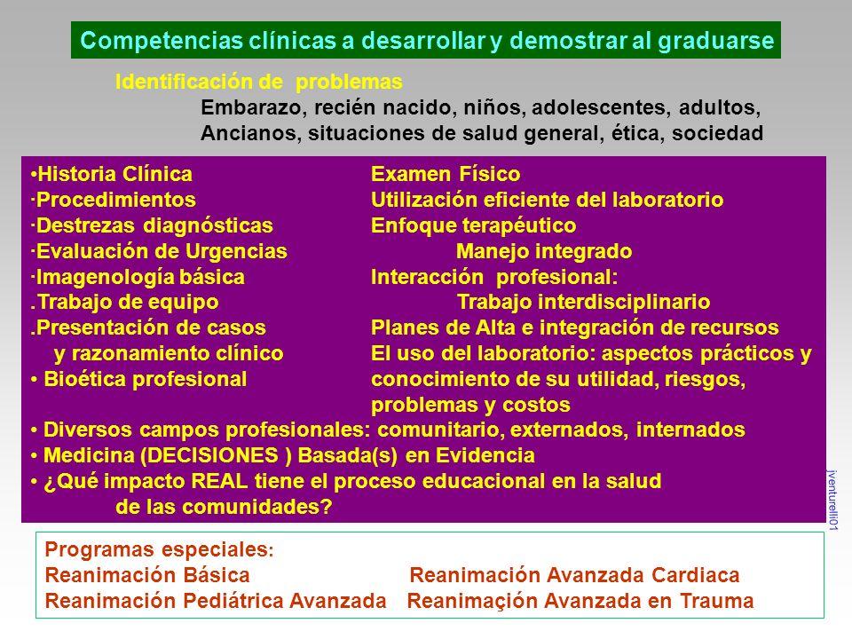 Competencias clínicas a desarrollar y demostrar al graduarse