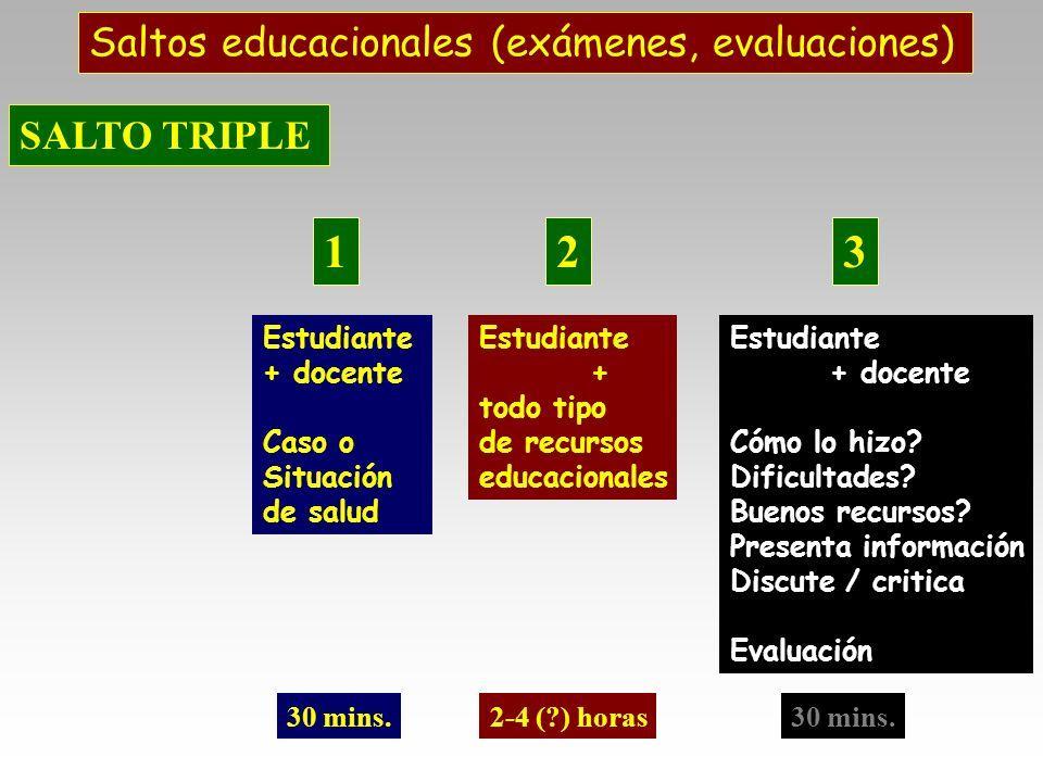 1 2 3 Saltos educacionales (exámenes, evaluaciones) SALTO TRIPLE