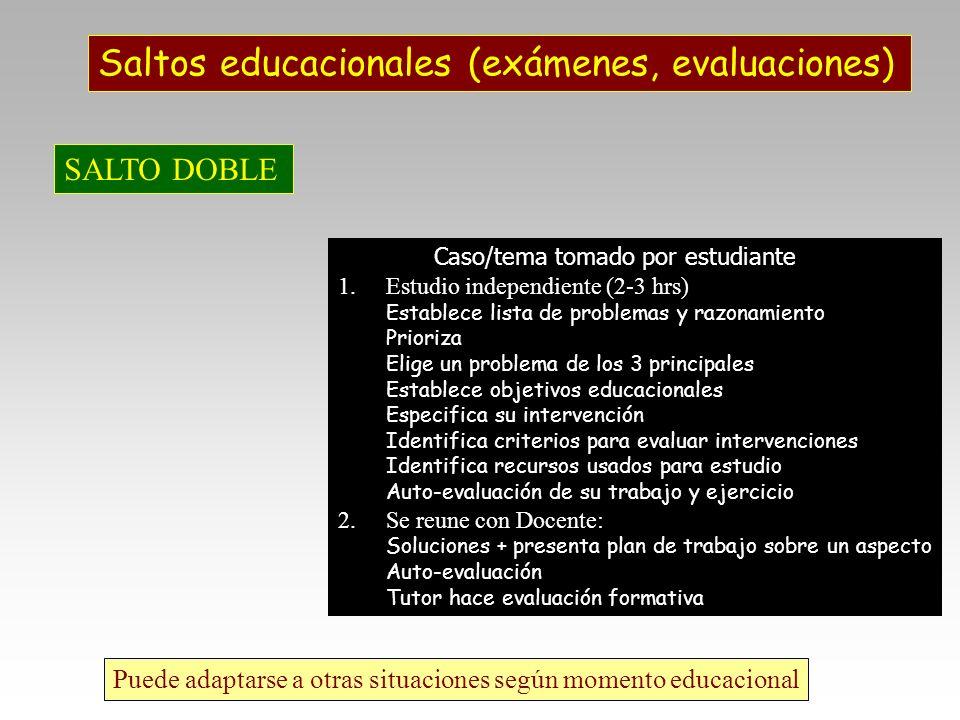 Saltos educacionales (exámenes, evaluaciones)