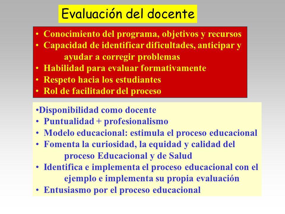 Evaluación del docente