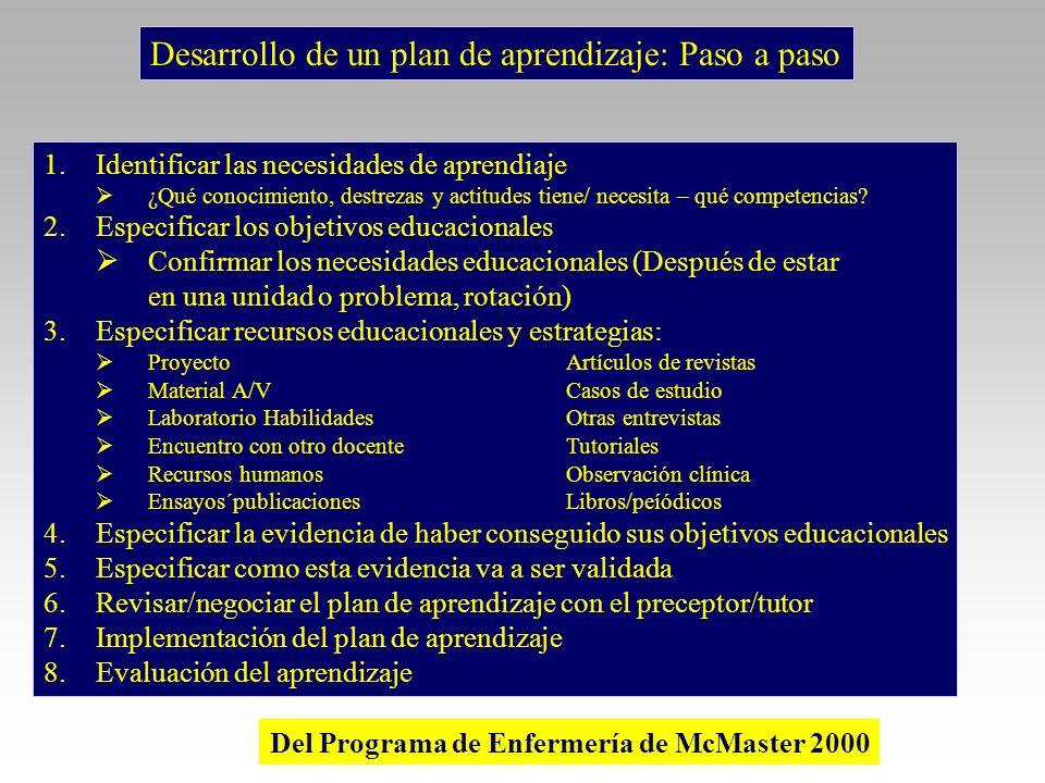 Desarrollo de un plan de aprendizaje: Paso a paso