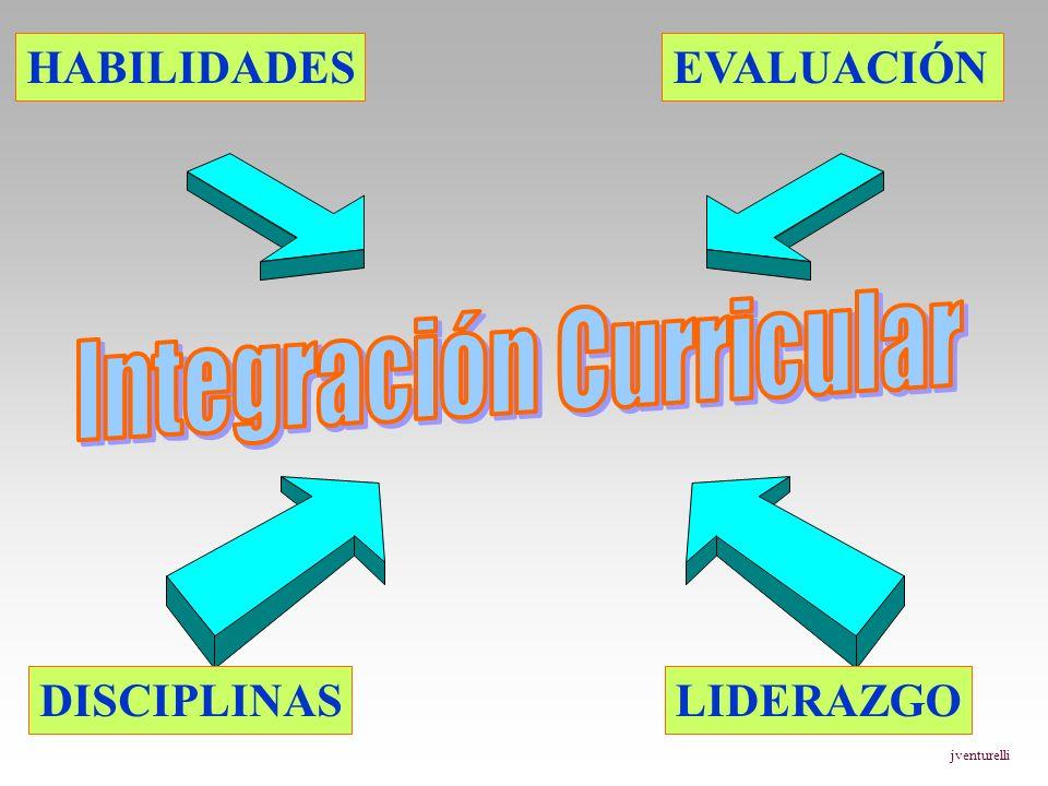 Integración Curricular