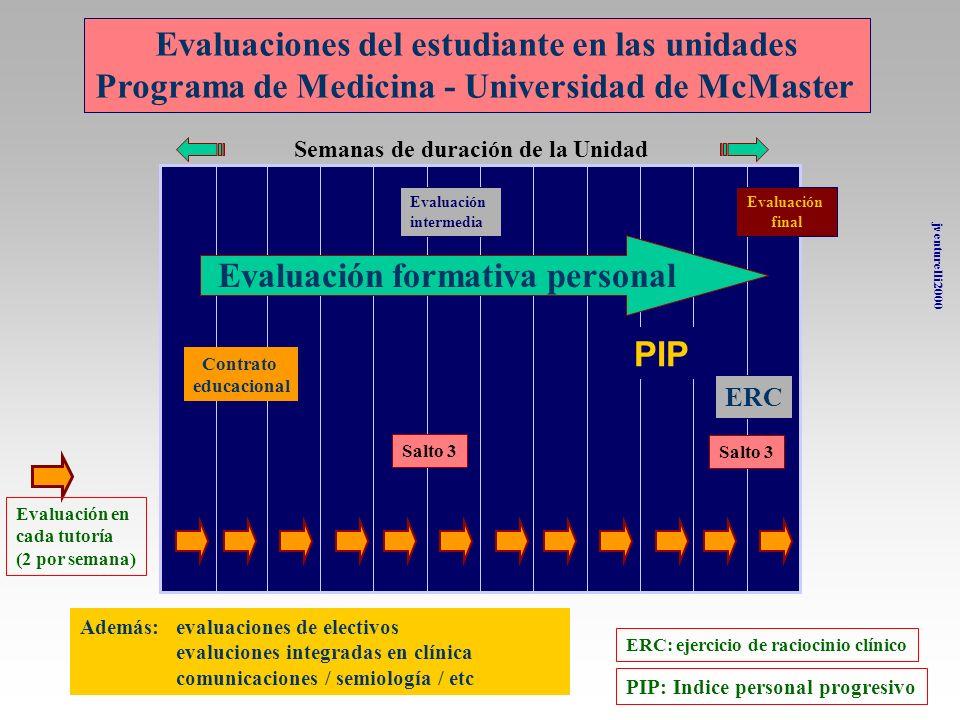 Evaluaciones del estudiante en las unidades