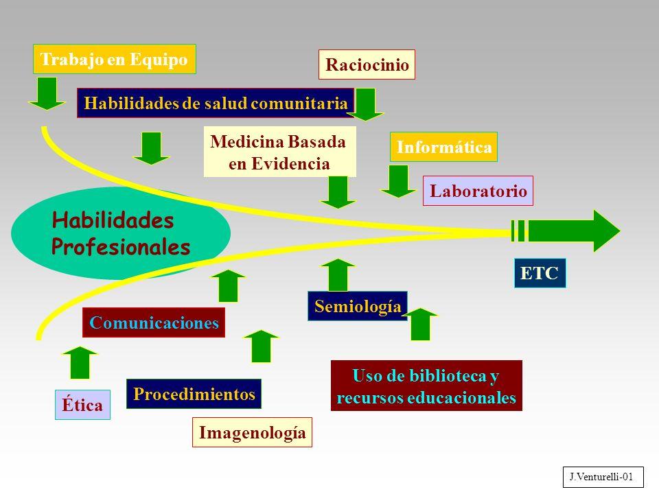 recursos educacionales