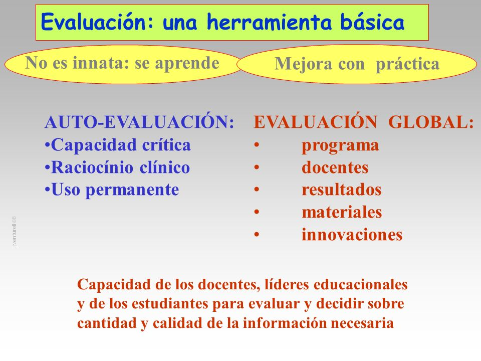 Evaluación: una herramienta básica