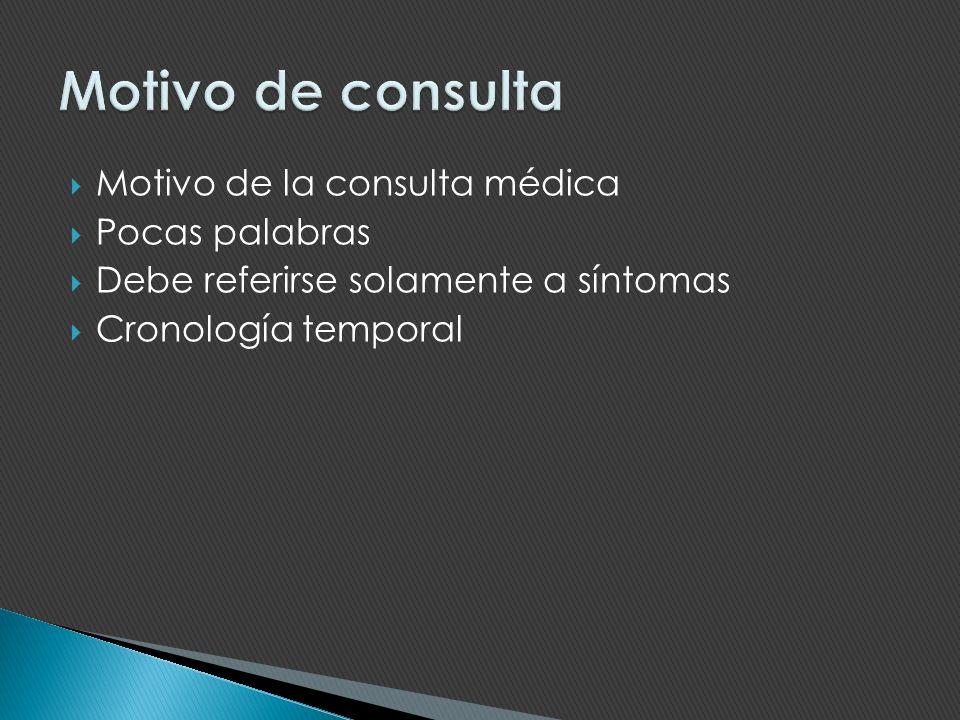 Motivo de consulta Motivo de la consulta médica Pocas palabras