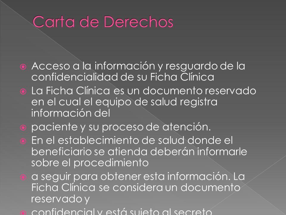 Carta de Derechos Acceso a la información y resguardo de la confidencialidad de su Ficha Clínica.