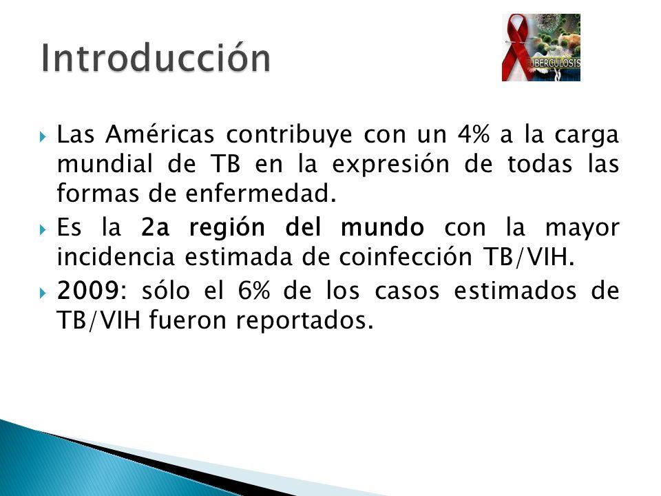 Introducción Las Américas contribuye con un 4% a la carga mundial de TB en la expresión de todas las formas de enfermedad.