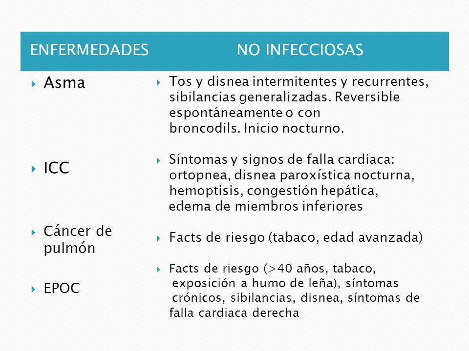 ENFERMEDADES NO INFECCIOSAS Asma ICC Cáncer de pulmón EPOC