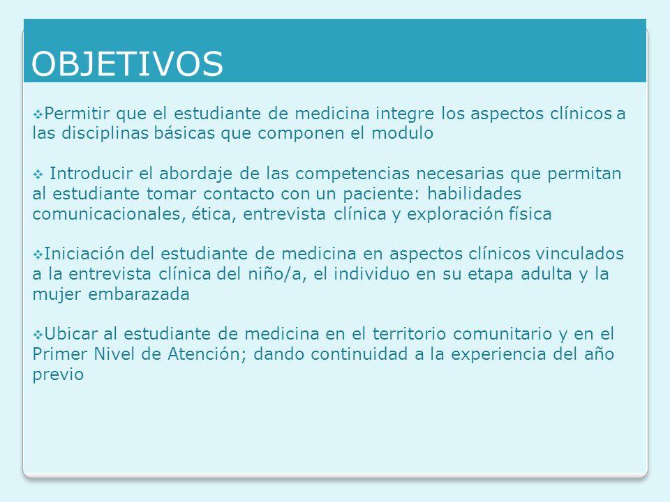 OBJETIVOS Permitir que el estudiante de medicina integre los aspectos clínicos a las disciplinas básicas que componen el modulo.