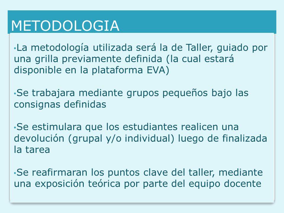 METODOLOGIA La metodología utilizada será la de Taller, guiado por una grilla previamente definida (la cual estará disponible en la plataforma EVA)