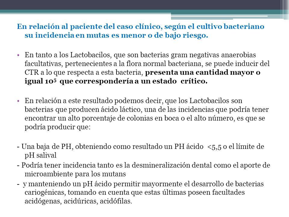 En relación al paciente del caso clínico, según el cultivo bacteriano su incidencia en mutas es menor o de bajo riesgo.