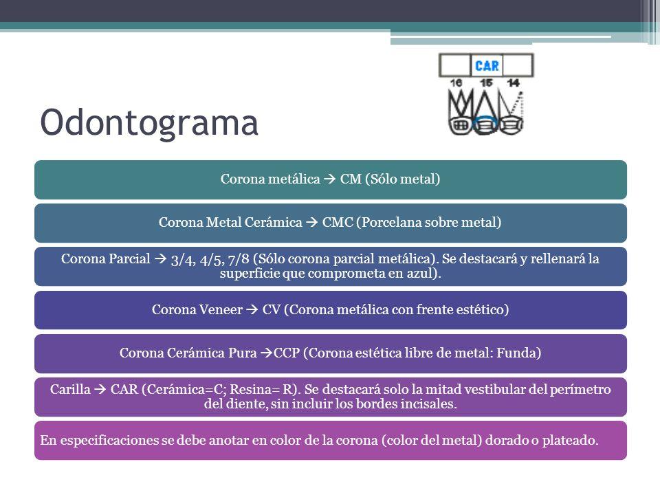 Odontograma Corona metálica  CM (Sólo metal)