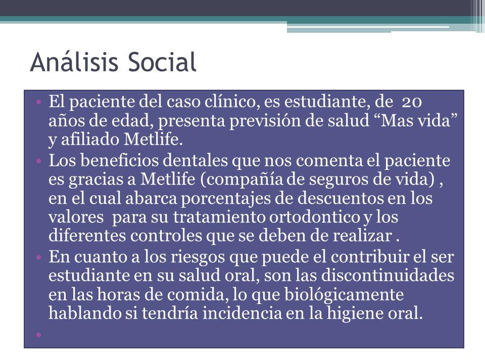 Análisis Social El paciente del caso clínico, es estudiante, de 20 años de edad, presenta previsión de salud Mas vida y afiliado Metlife.