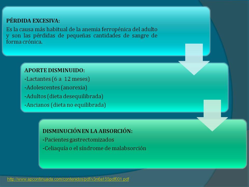 -Adolescentes (anorexia) -Adultos (dieta desequilibrada)