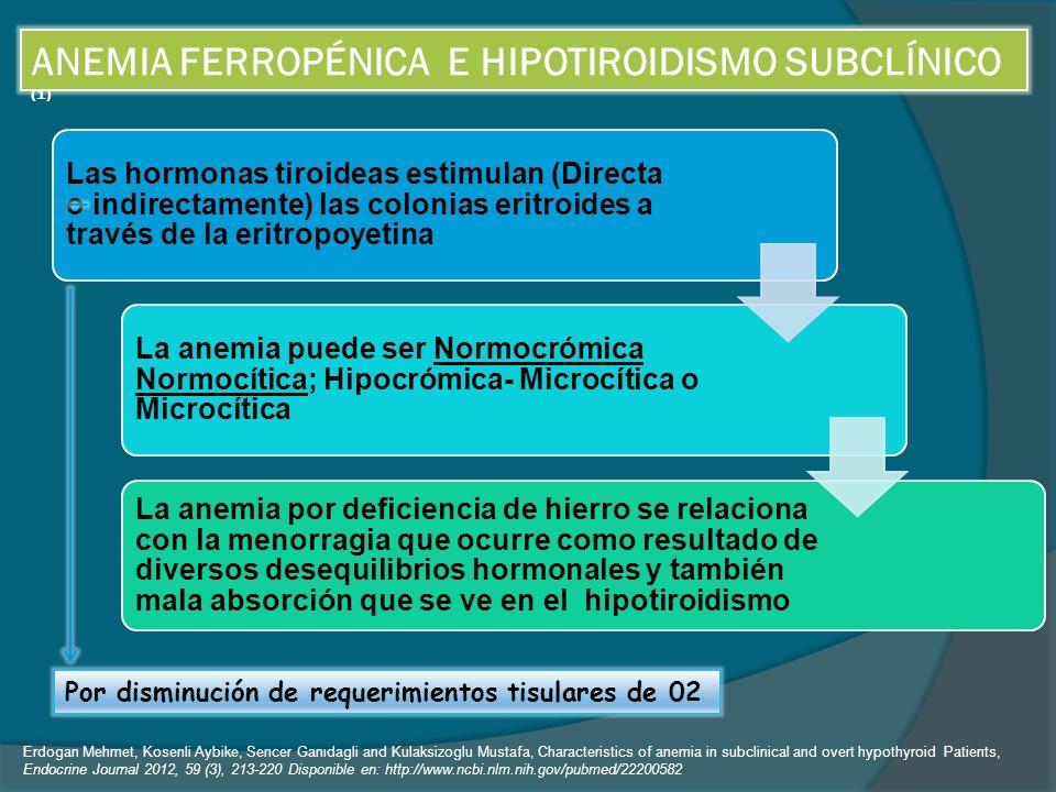 ANEMIA FERROPÉNICA E HIPOTIROIDISMO SUBCLÍNICO (1)