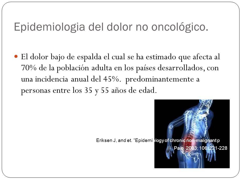 Epidemiologia del dolor no oncológico.