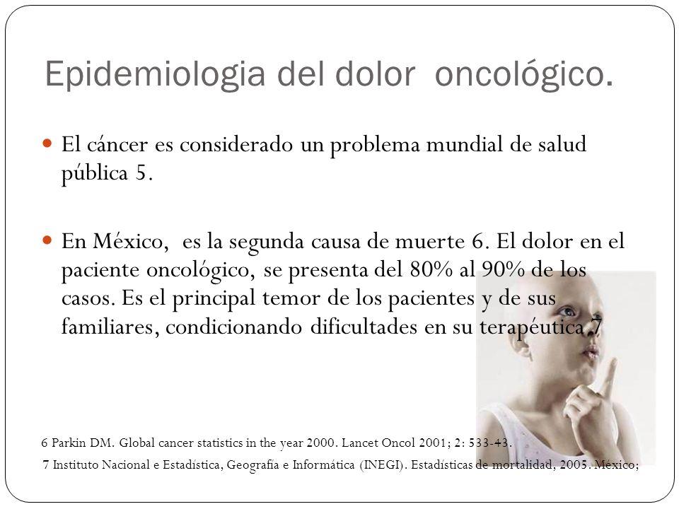 Epidemiologia del dolor oncológico.