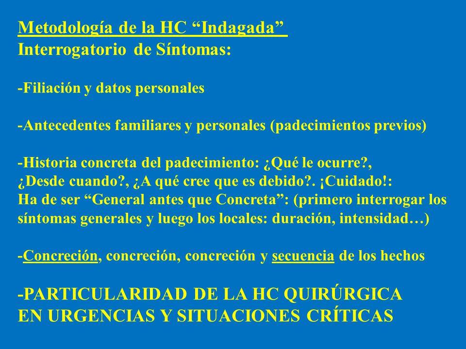 Metodología de la HC Indagada Interrogatorio de Síntomas: