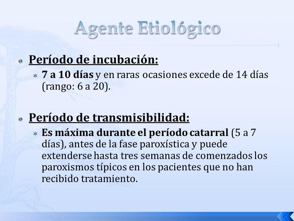 Agente Etiológico Período de incubación: Período de transmisibilidad: