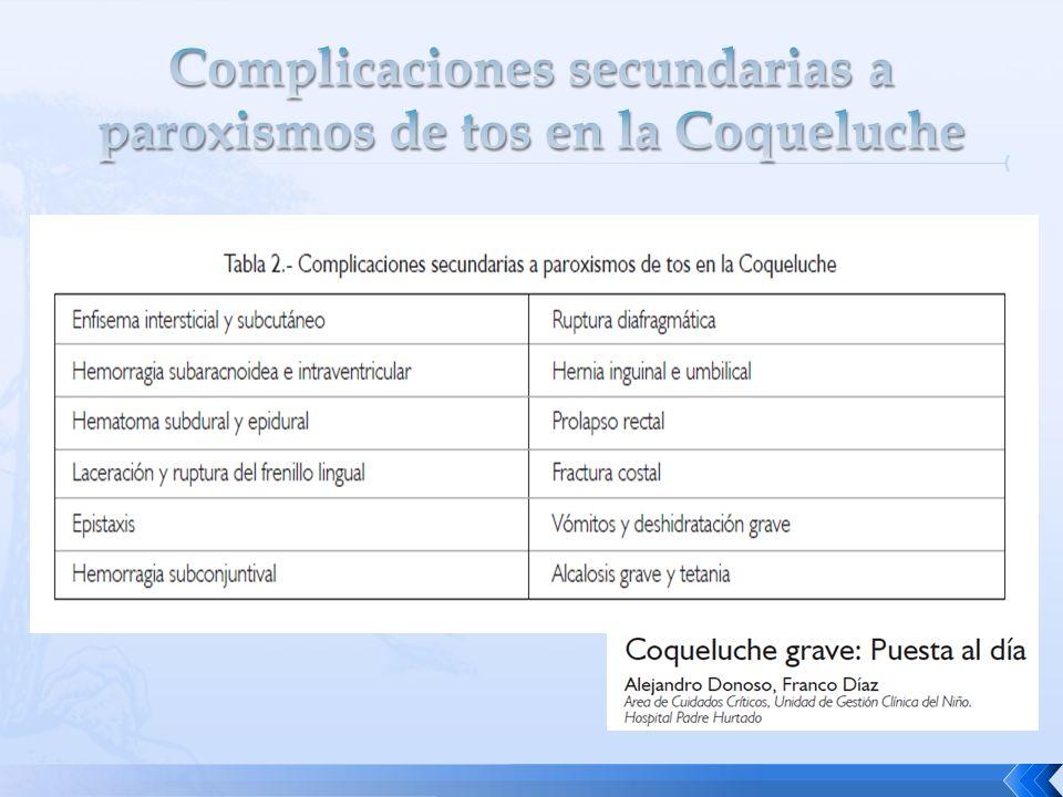 Complicaciones secundarias a paroxismos de tos en la Coqueluche