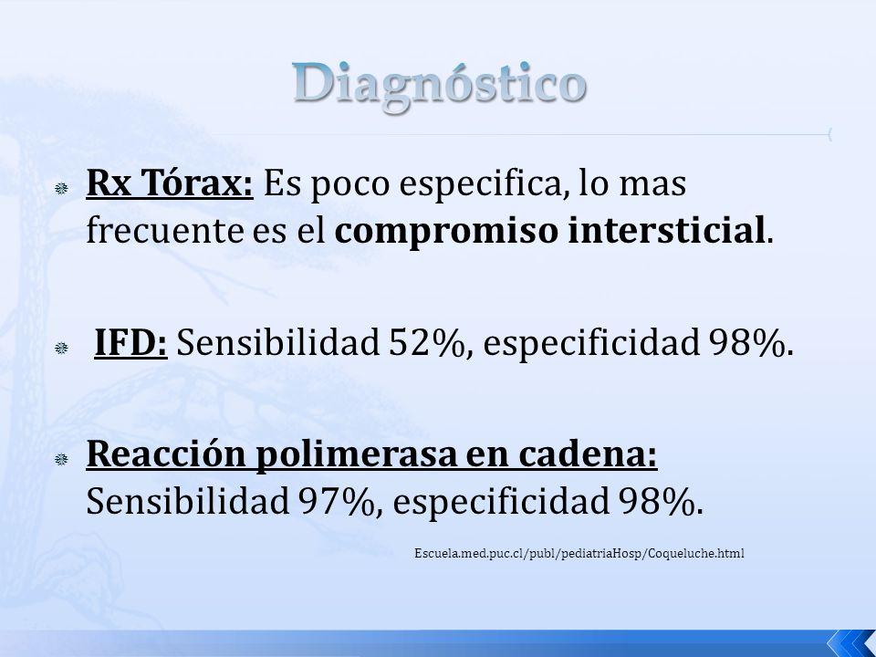 Diagnóstico Rx Tórax: Es poco especifica, lo mas frecuente es el compromiso intersticial. IFD: Sensibilidad 52%, especificidad 98%.