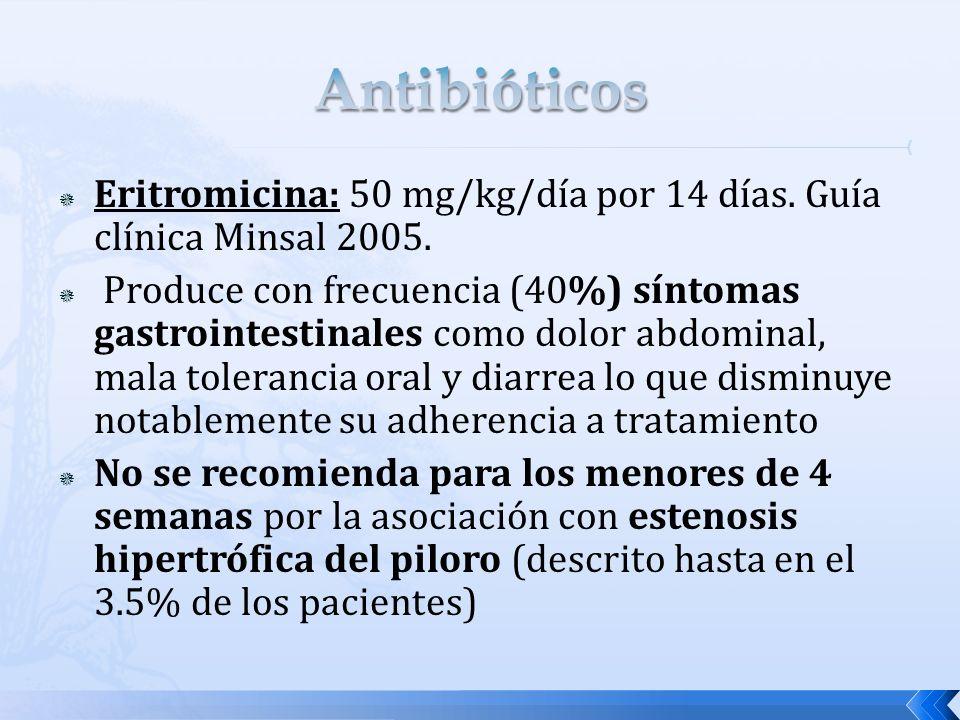 Antibióticos Eritromicina: 50 mg/kg/día por 14 días. Guía clínica Minsal 2005.