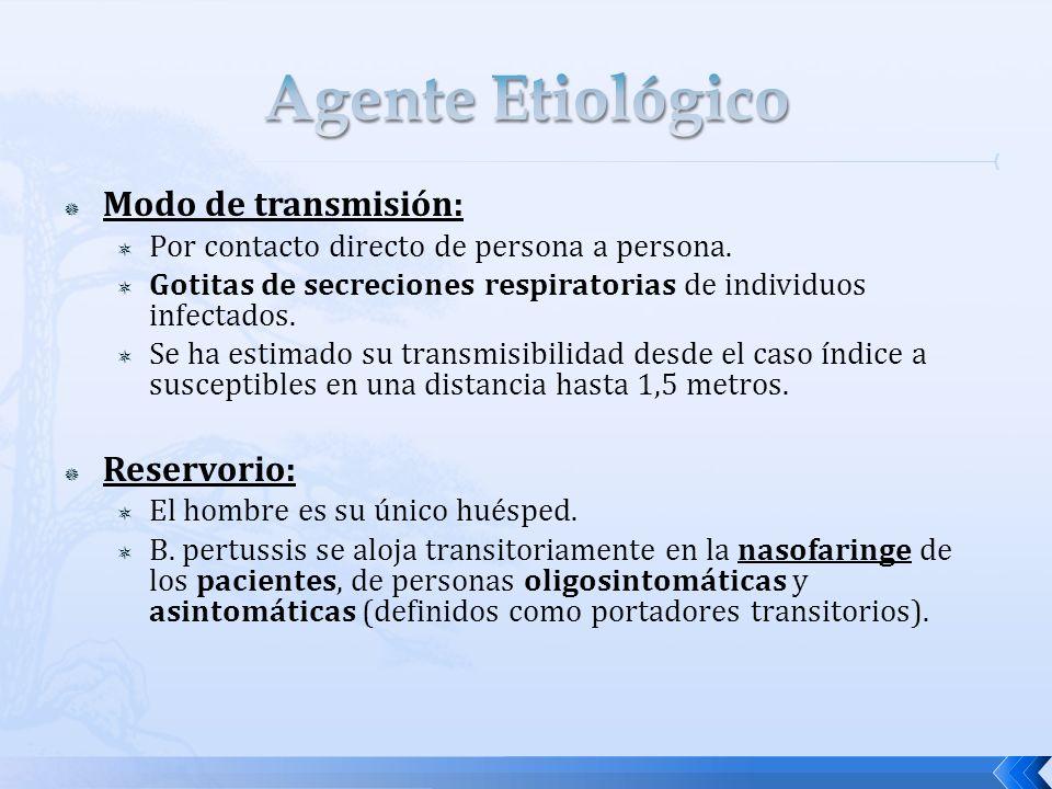 Agente Etiológico Modo de transmisión: Reservorio: