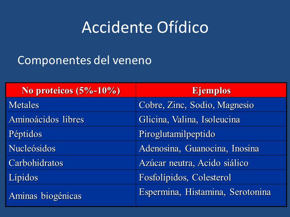 Accidente Ofídico Componentes del veneno No proteicos (5%-10%)