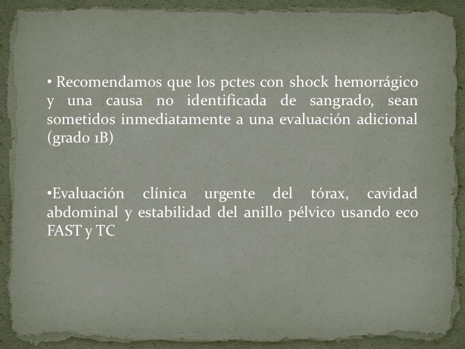 Recomendamos que los pctes con shock hemorrágico y una causa no identificada de sangrado, sean sometidos inmediatamente a una evaluación adicional (grado 1B)