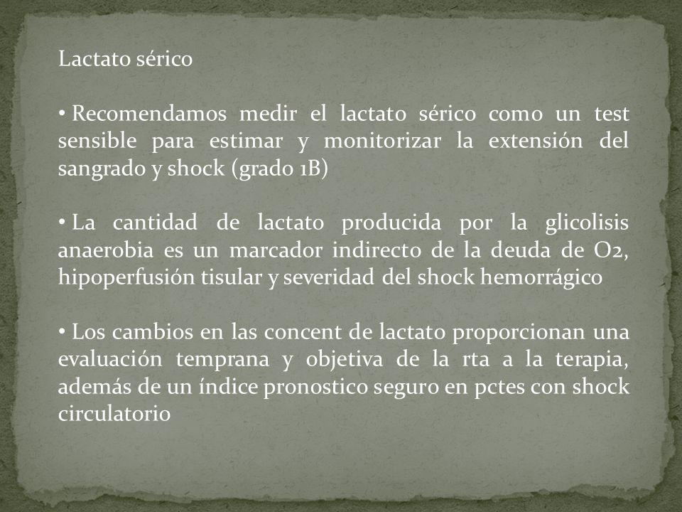Lactato sérico Recomendamos medir el lactato sérico como un test sensible para estimar y monitorizar la extensión del sangrado y shock (grado 1B)