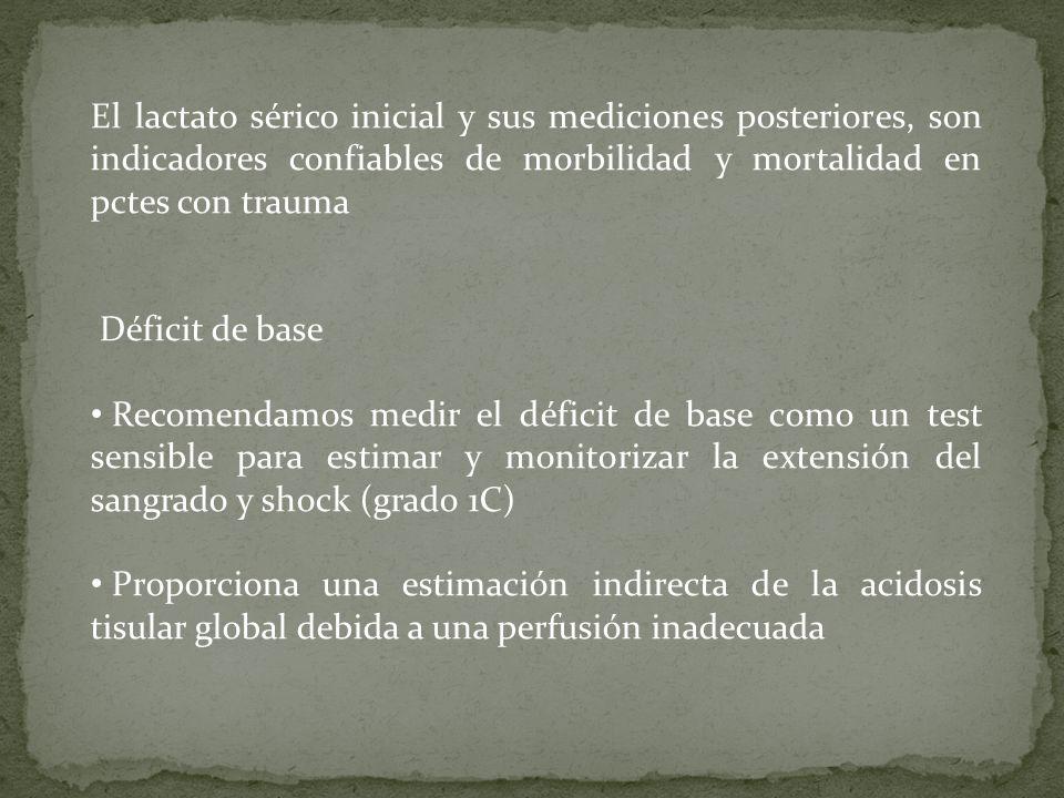 El lactato sérico inicial y sus mediciones posteriores, son indicadores confiables de morbilidad y mortalidad en pctes con trauma