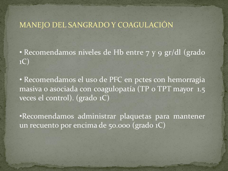 MANEJO DEL SANGRADO Y COAGULACIÓN