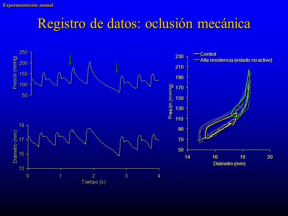 Registro de datos: oclusión mecánica