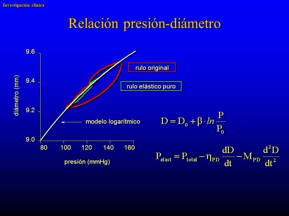 Relación presión-diámetro